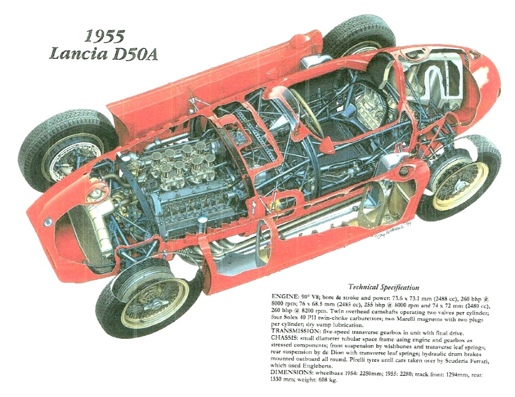 Lancia d50ar a cutaway drawing showing many of the advanced features of the lancia d50a vanachro Gallery